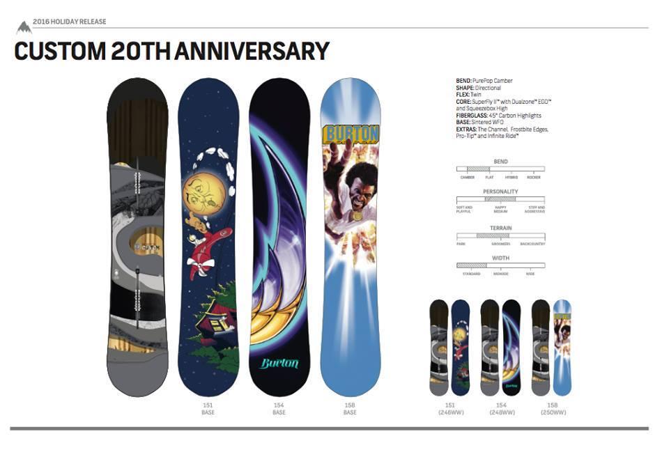 salón negro zoo  Burton Reissues 4 Iconic Snowboards for 2016