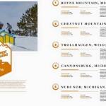 Best Midwest Terrain Parks: Transworld Poll